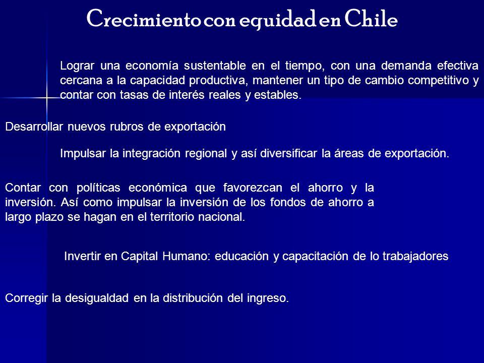 Crecimiento con equidad en Chile Lograr una economía sustentable en el tiempo, con una demanda efectiva cercana a la capacidad productiva, mantener un