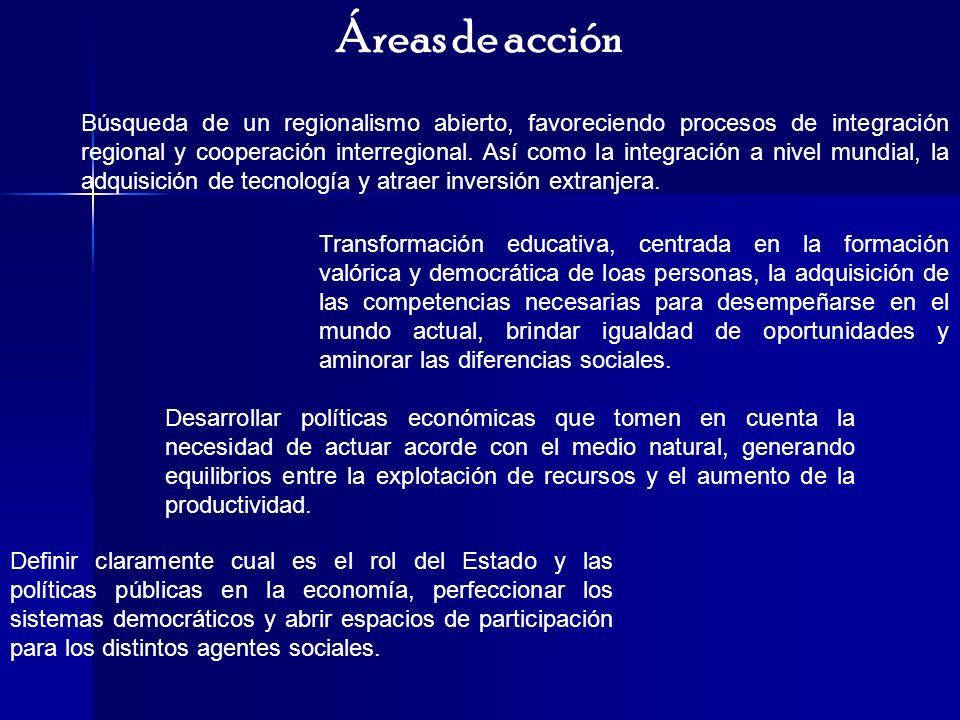 Áreas de acción Búsqueda de un regionalismo abierto, favoreciendo procesos de integración regional y cooperación interregional. Así como la integració