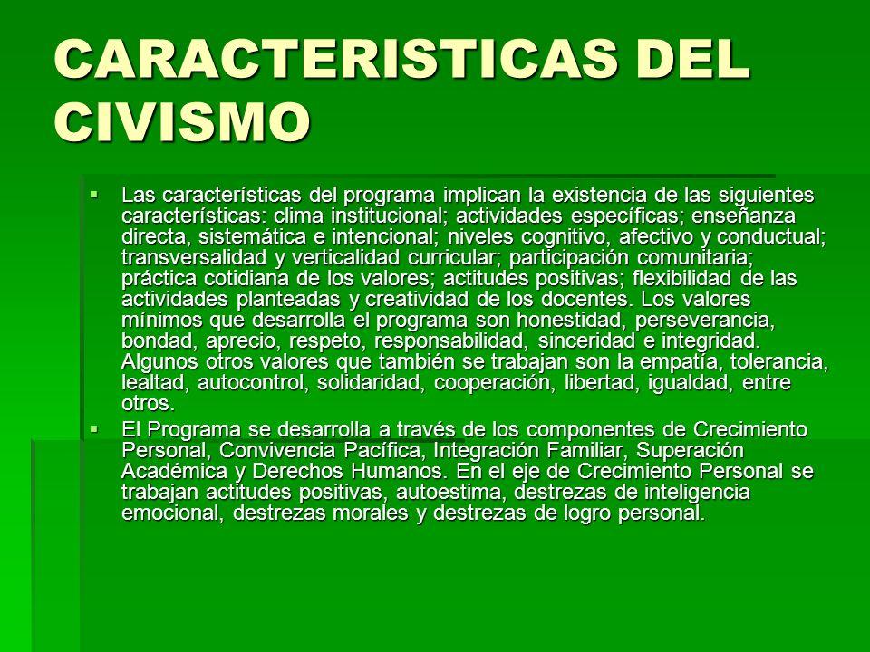 CARACTERISTICAS DEL CIVISMO Las características del programa implican la existencia de las siguientes características: clima institucional; actividade