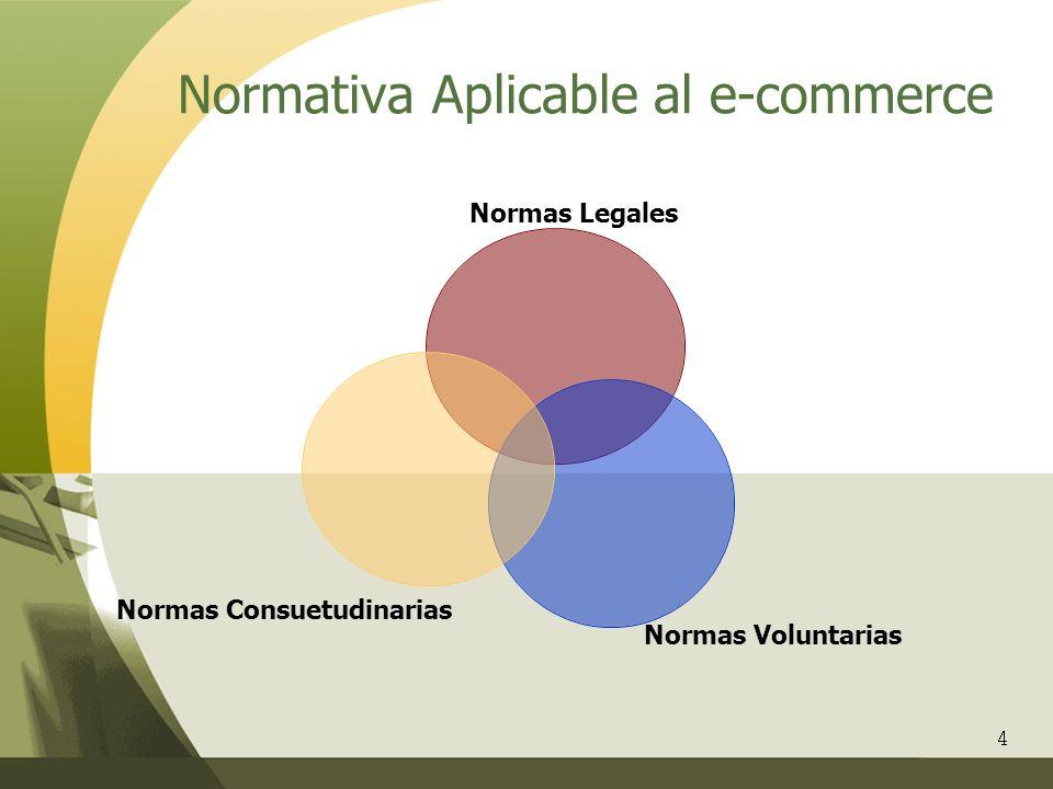 5 Normas Legales Ley de Defensa del Consumidor.Ley de Lealtad Comercial.