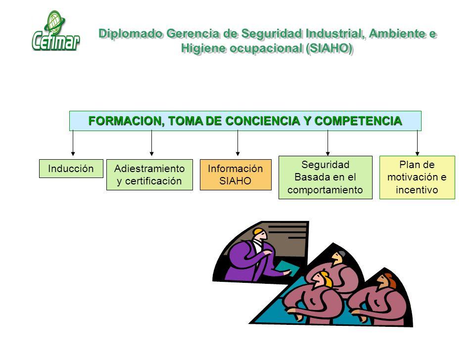 FORMACION, TOMA DE CONCIENCIA Y COMPETENCIA Adiestramiento y certificación Información SIAHO Seguridad Basada en el comportamiento Plan de motivación