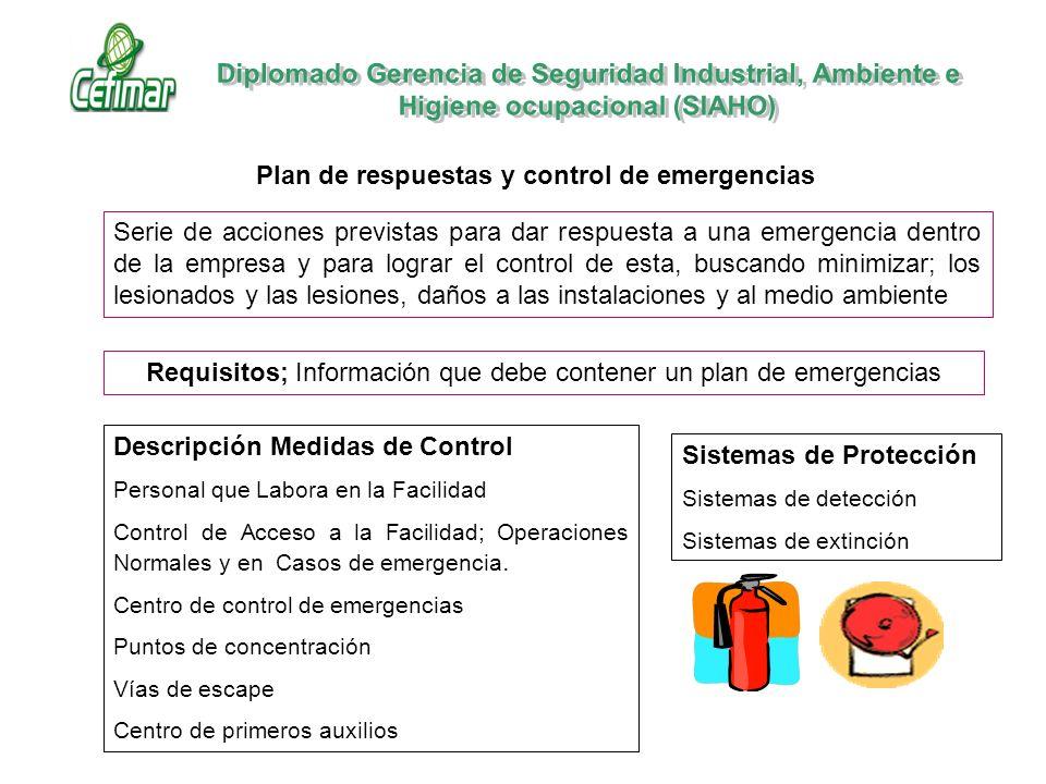 Plan de respuestas y control de emergencias Serie de acciones previstas para dar respuesta a una emergencia dentro de la empresa y para lograr el cont