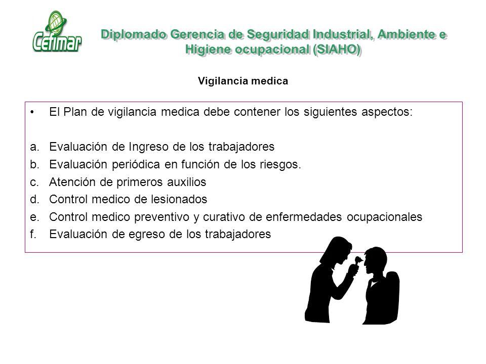 El Plan de vigilancia medica debe contener los siguientes aspectos: a.Evaluación de Ingreso de los trabajadores b.Evaluación periódica en función de l