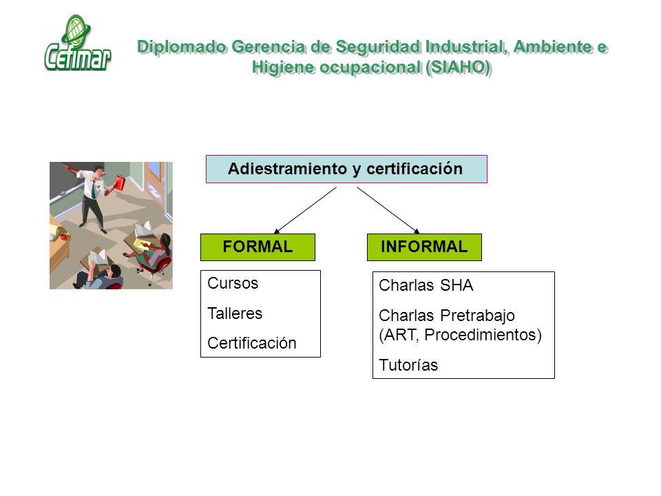 Adiestramiento y certificación FORMALINFORMAL Cursos Talleres Certificación Charlas SHA Charlas Pretrabajo (ART, Procedimientos) Tutorías