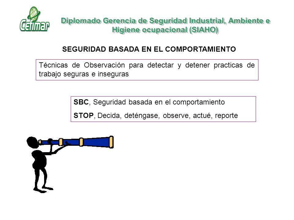 SEGURIDAD BASADA EN EL COMPORTAMIENTO Técnicas de Observación para detectar y detener practicas de trabajo seguras e inseguras SBC, Seguridad basada e