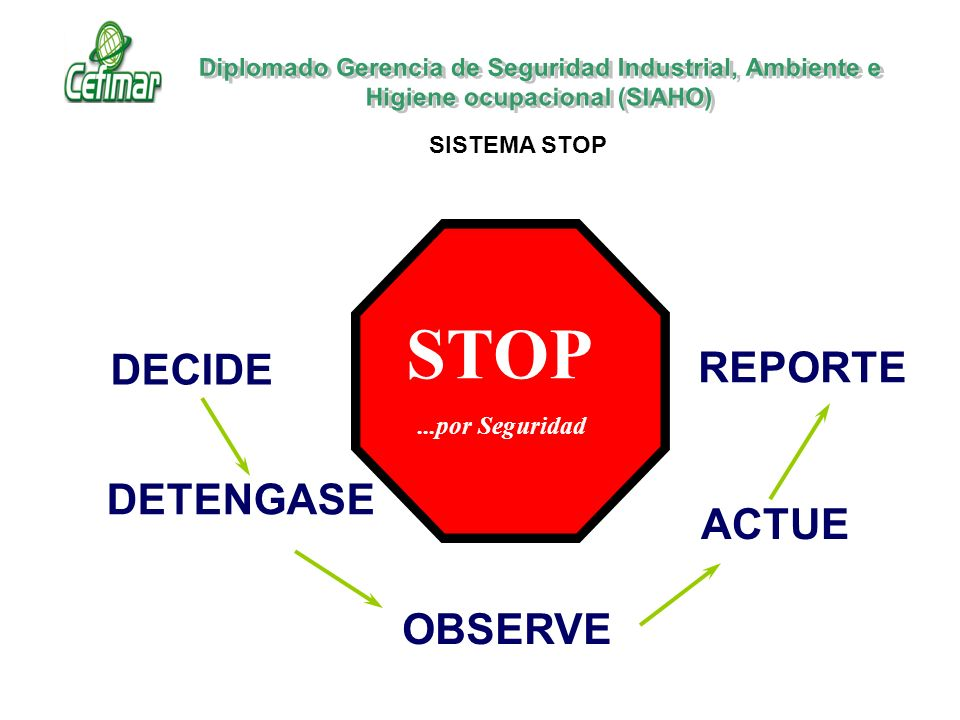 DECIDE DETENGASE OBSERVE ACTUE REPORTE STOP...por Seguridad SISTEMA STOP