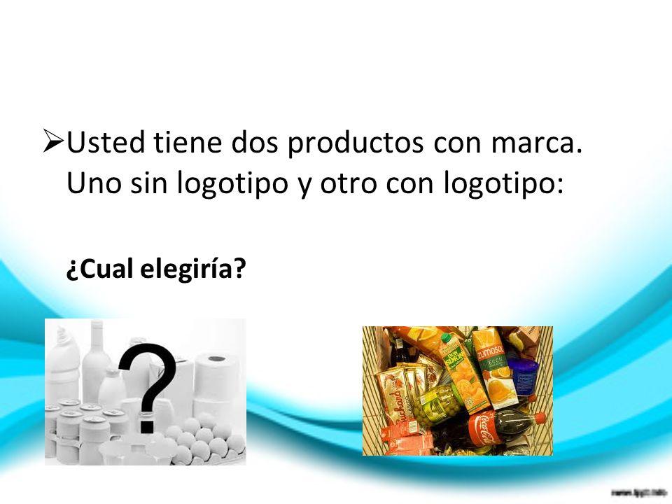 Usted tiene dos productos con marca. Uno sin logotipo y otro con logotipo: ¿Cual elegiría?