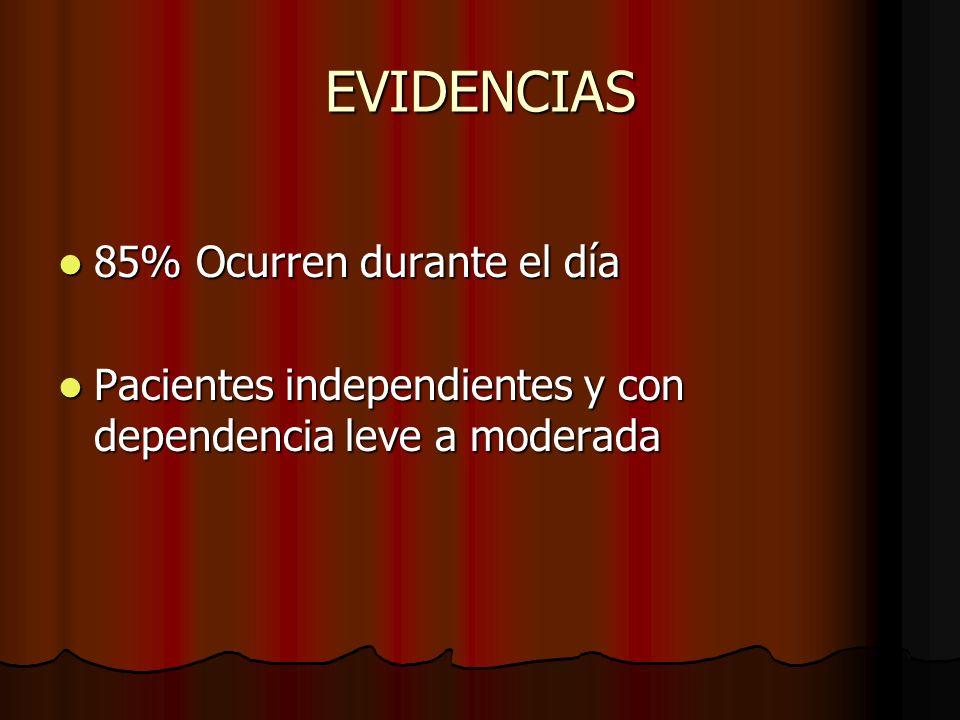 EVIDENCIAS 85% Ocurren durante el día 85% Ocurren durante el día Pacientes independientes y con dependencia leve a moderada Pacientes independientes y