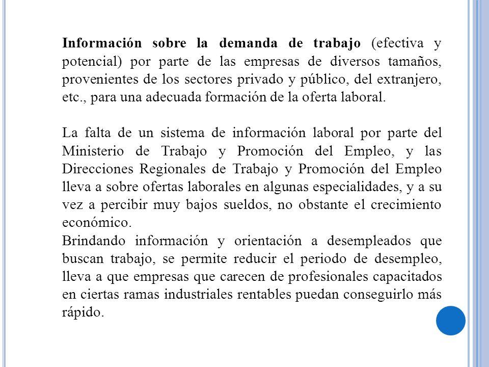 Información sobre la demanda de trabajo (efectiva y potencial) por parte de las empresas de diversos tamaños, provenientes de los sectores privado y p
