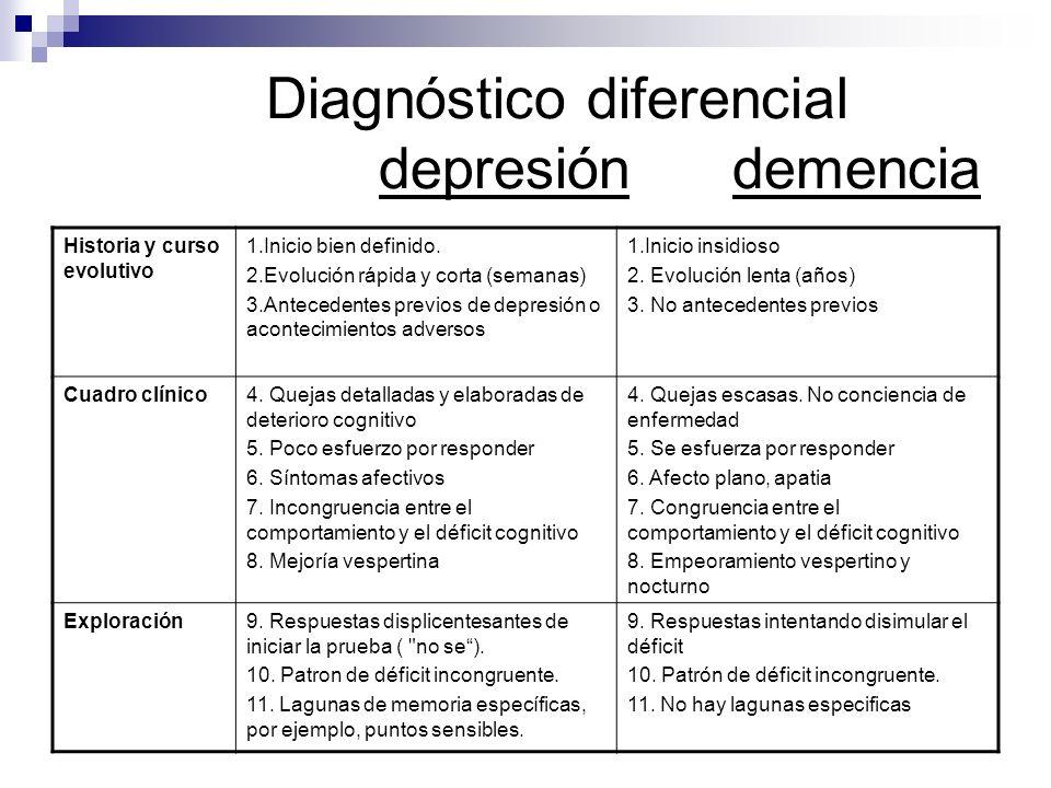 Diagnóstico diferencial depresión demencia Historia y curso evolutivo 1.Inicio bien definido. 2.Evolución rápida y corta (semanas) 3.Antecedentes prev
