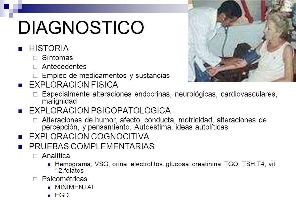 DIAGNOSTICO HISTORIA Síntomas Antecedentes Empleo de medicamentos y sustancias EXPLORACION FISICA Especialmente alteraciones endocrinas, neurológicas,