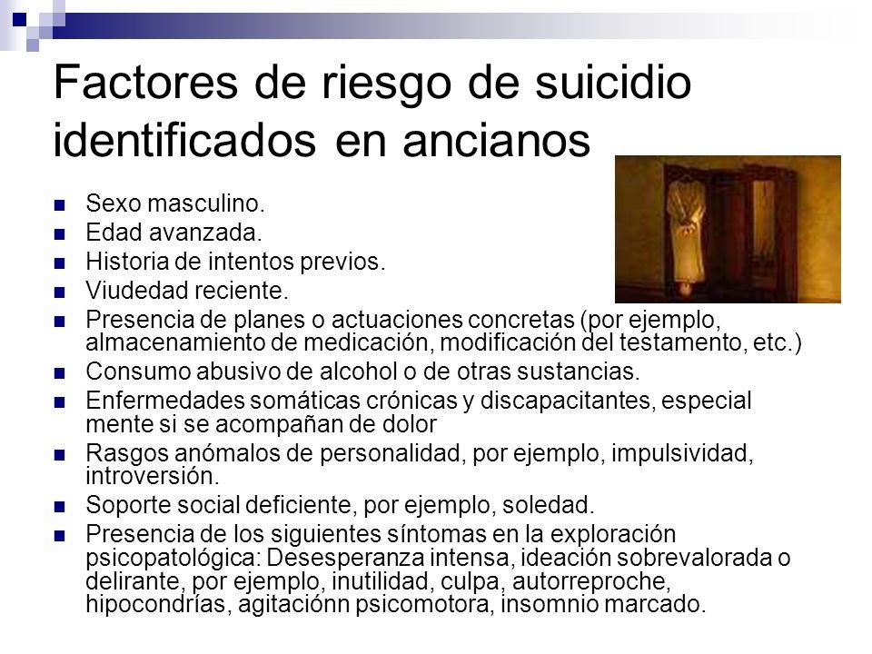 Factores de riesgo de suicidio identificados en ancianos Sexo masculino. Edad avanzada. Historia de intentos previos. Viudedad reciente. Presencia de