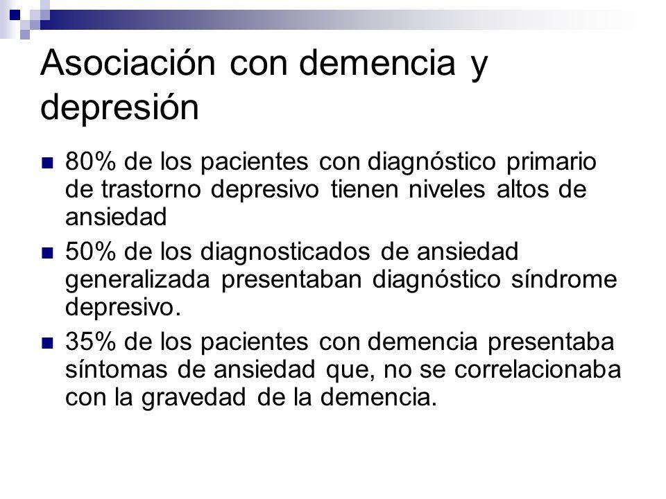 Asociación con demencia y depresión 80% de los pacientes con diagnóstico primario de trastorno depresivo tienen niveles altos de ansiedad 50% de los d