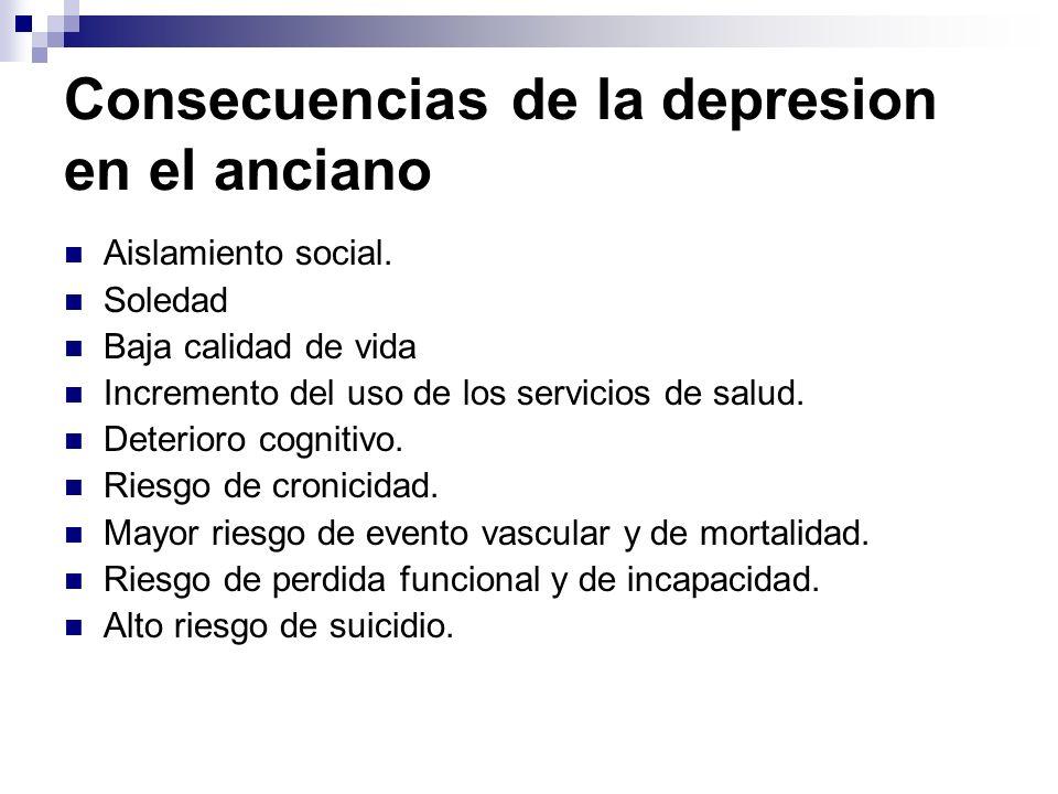 Consecuencias de la depresion en el anciano Aislamiento social. Soledad Baja calidad de vida Incremento del uso de los servicios de salud. Deterioro c