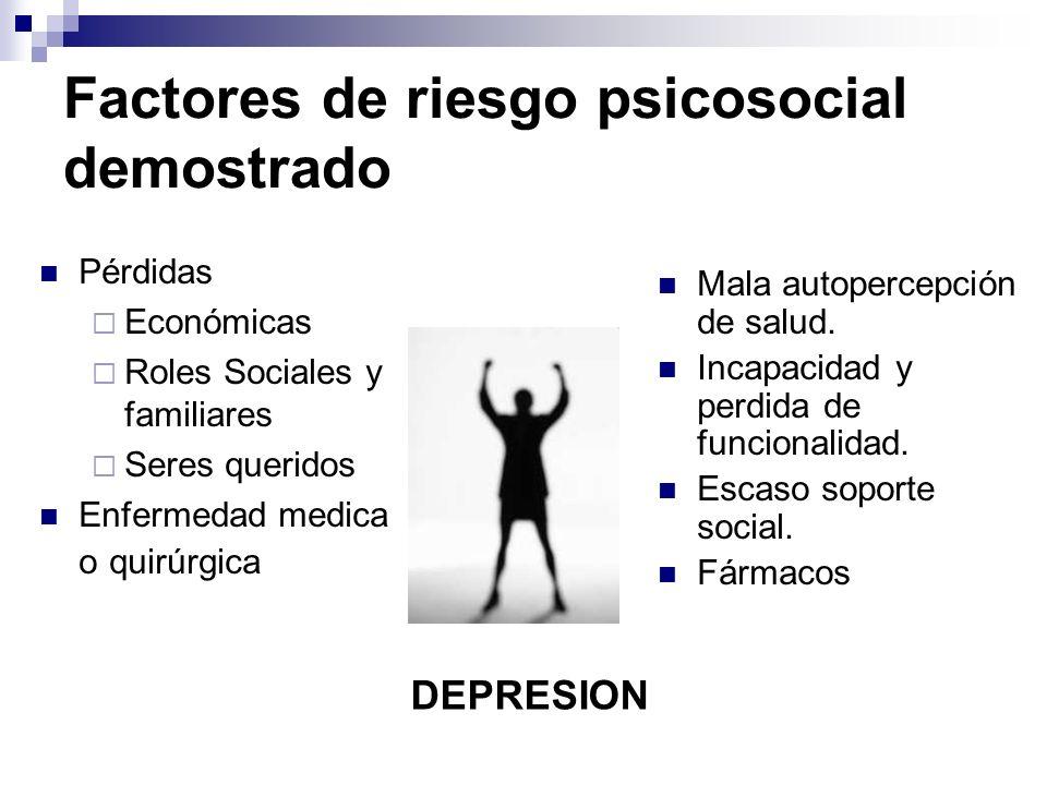Factores de riesgo psicosocial demostrado Pérdidas Económicas Roles Sociales y familiares Seres queridos Enfermedad medica o quirúrgica Mala autoperce