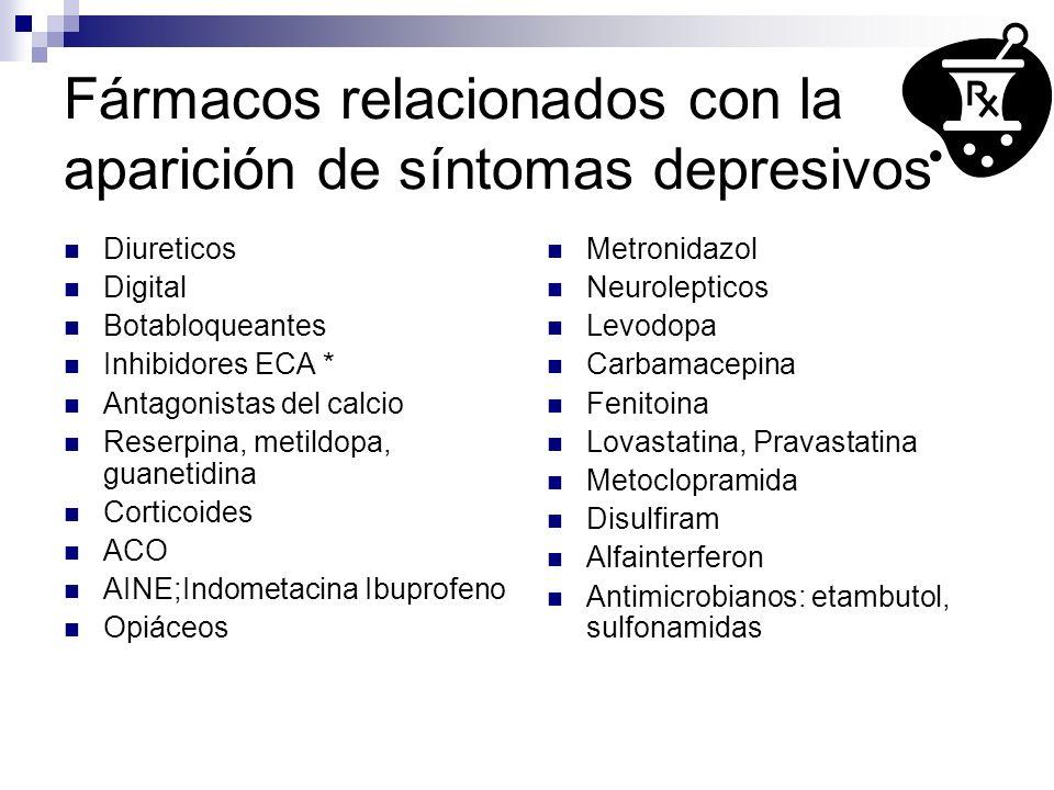 Fármacos relacionados con la aparición de síntomas depresivos Diureticos Digital Botabloqueantes Inhibidores ECA * Antagonistas del calcio Reserpina,