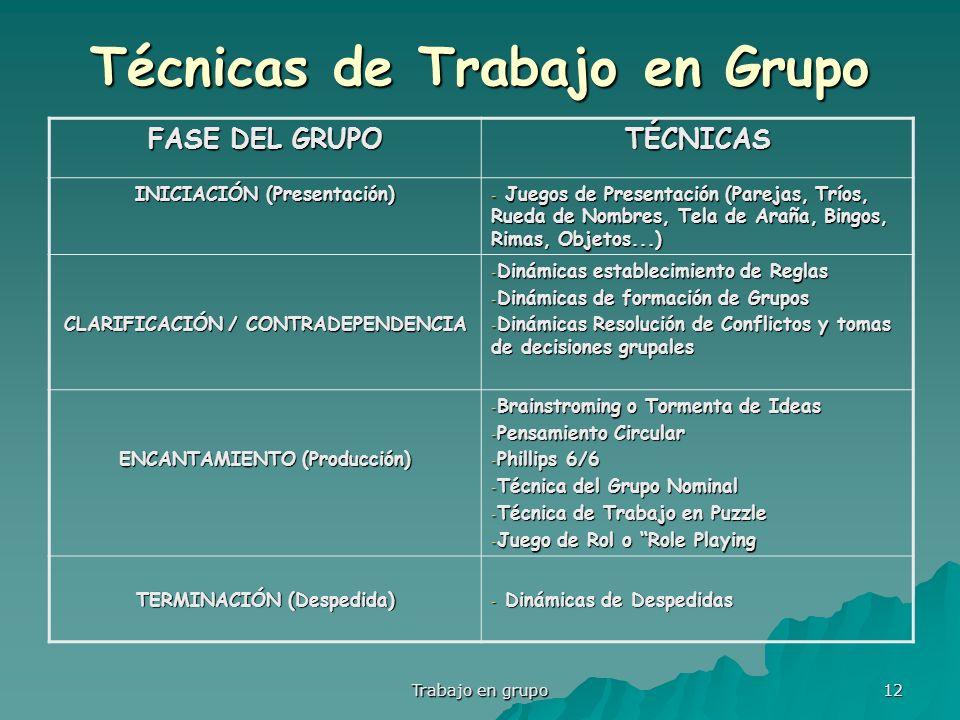 Trabajo en grupo 12 Técnicas de Trabajo en Grupo FASE DEL GRUPO TÉCNICAS INICIACIÓN (Presentación) - Juegos de Presentación (Parejas, Tríos, Rueda de