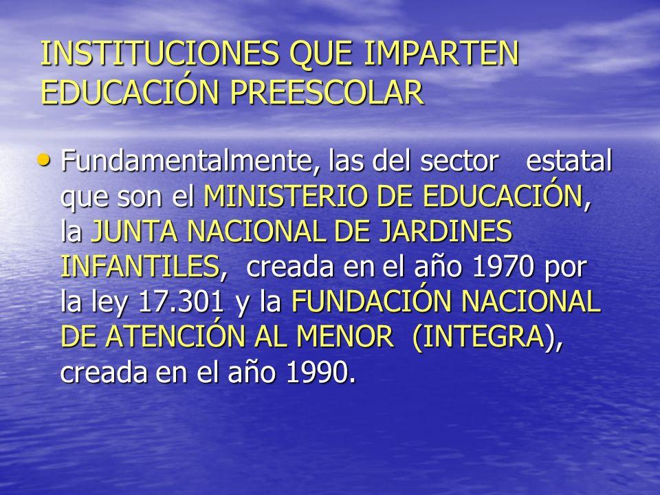 INSTITUCIONES QUE IMPARTEN EDUCACIÓN PREESCOLAR Fundamentalmente, las del sector estatal que son el MINISTERIO DE EDUCACIÓN, la JUNTA NACIONAL DE JARD