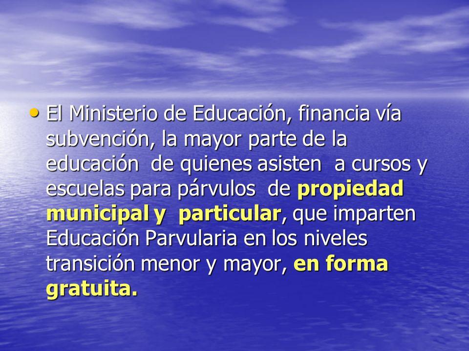 El Ministerio de Educación, financia vía subvención, la mayor parte de la educación de quienes asisten a cursos y escuelas para párvulos de propiedad