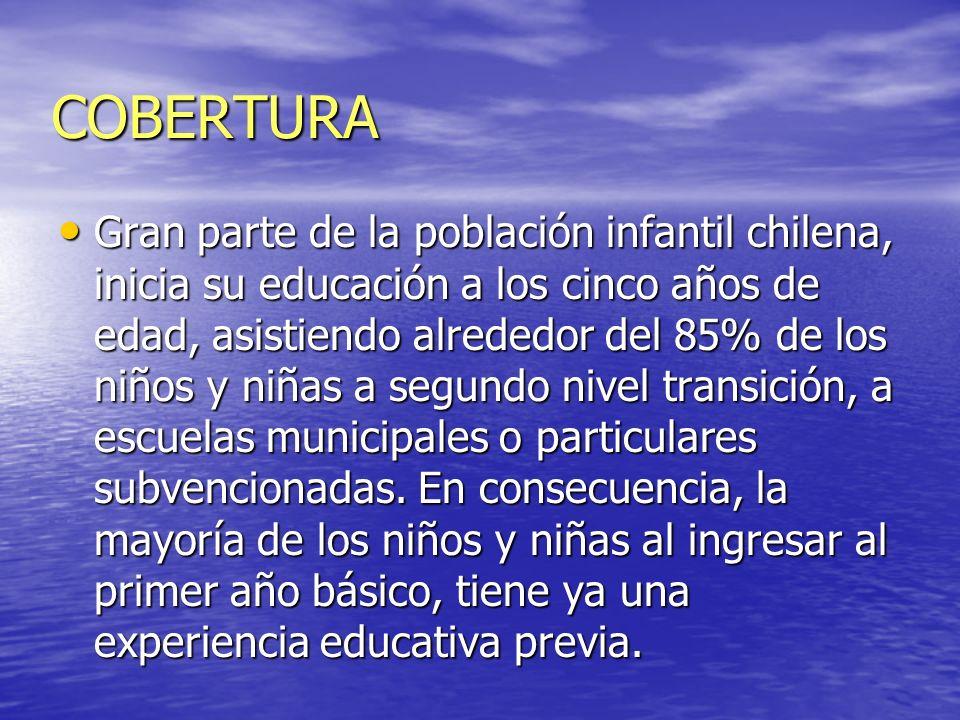 COBERTURA Gran parte de la población infantil chilena, inicia su educación a los cinco años de edad, asistiendo alrededor del 85% de los niños y niñas