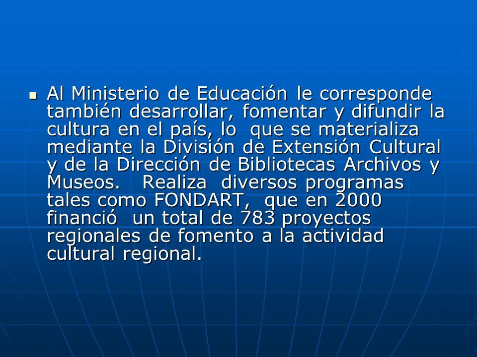 Al Ministerio de Educación le corresponde también desarrollar, fomentar y difundir la cultura en el país, lo que se materializa mediante la División d