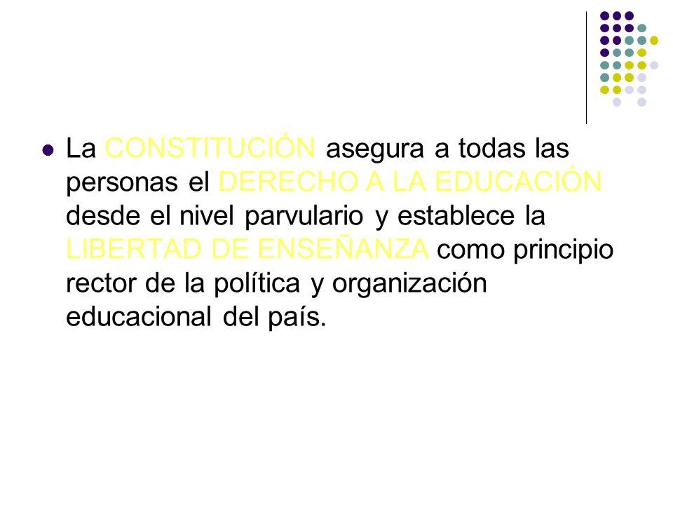 La CONSTITUCIÓN asegura a todas las personas el DERECHO A LA EDUCACIÓN desde el nivel parvulario y establece la LIBERTAD DE ENSEÑANZA como principio r