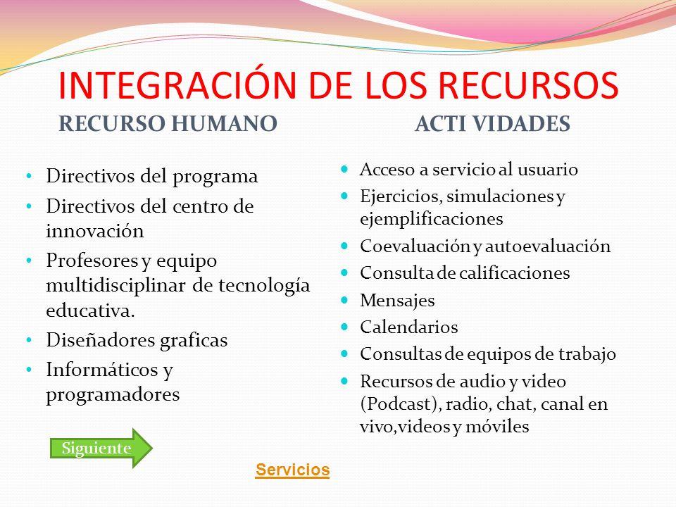 INTEGRACIÓN DE LOS RECURSOS RECURSO HUMANO ACTI VIDADES Directivos del programa Directivos del centro de innovación Profesores y equipo multidisciplin