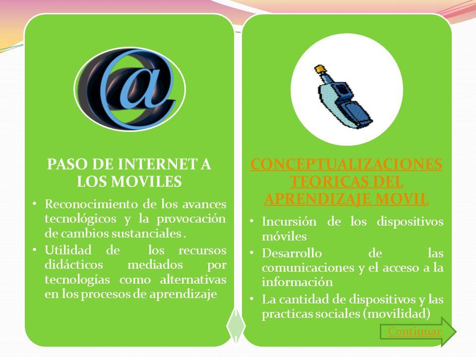 PASO DE INTERNET A LOS MOVILES Reconocimiento de los avances tecnológicos y la provocación de cambios sustanciales. Utilidad de los recursos didáctico