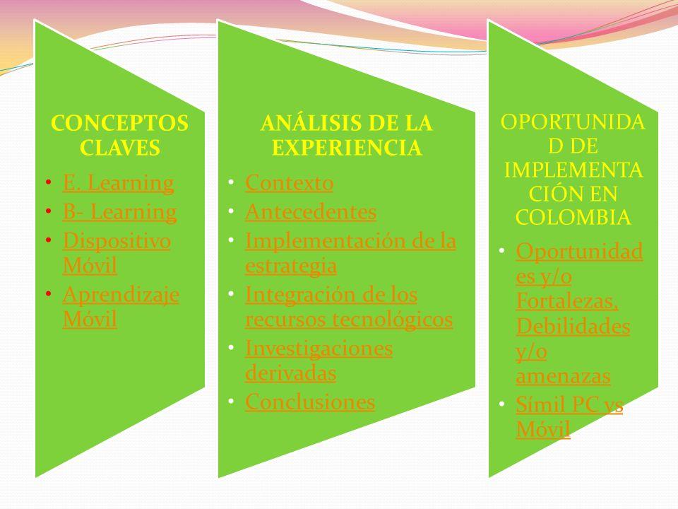 CONCEPTOS CLAVES E. Learning B- Learning Dispositivo MóvilDispositivo Móvil Aprendizaje MóvilAprendizaje Móvil ANÁLISIS DE LA EXPERIENCIA Contexto Ant