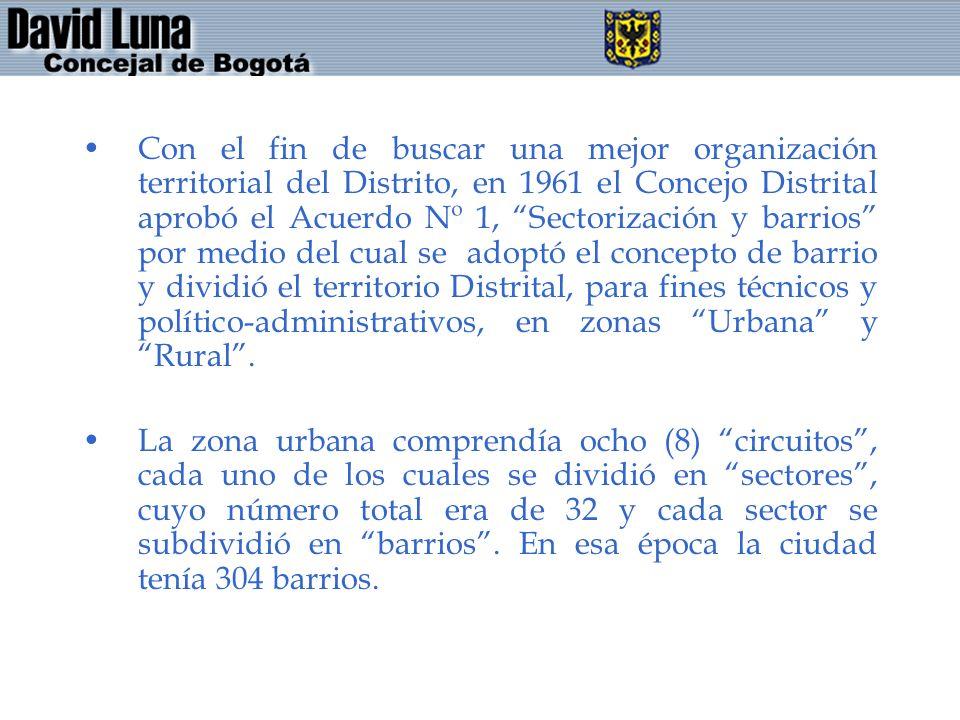 Con el fin de buscar una mejor organización territorial del Distrito, en 1961 el Concejo Distrital aprobó el Acuerdo Nº 1, Sectorización y barrios por