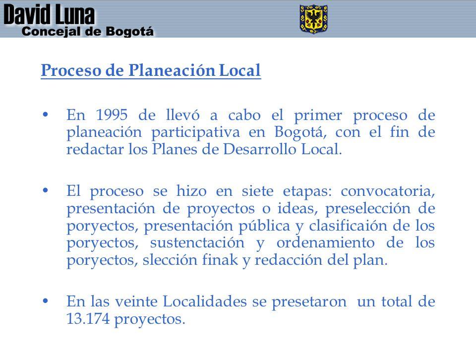 Proceso de Planeación Local En 1995 de llevó a cabo el primer proceso de planeación participativa en Bogotá, con el fin de redactar los Planes de Desa