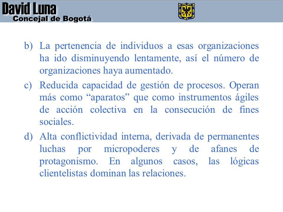 b)La pertenencia de individuos a esas organizaciones ha ido disminuyendo lentamente, así el número de organizaciones haya aumentado. c)Reducida capaci