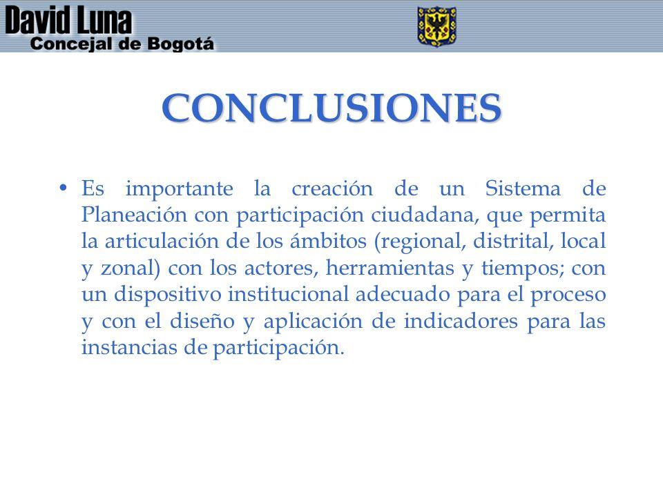 CONCLUSIONES Es importante la creación de un Sistema de Planeación con participación ciudadana, que permita la articulación de los ámbitos (regional,