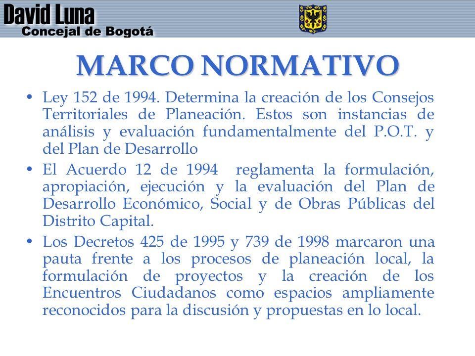 MARCO NORMATIVO Ley 152 de 1994. Determina la creación de los Consejos Territoriales de Planeación. Estos son instancias de análisis y evaluación fund
