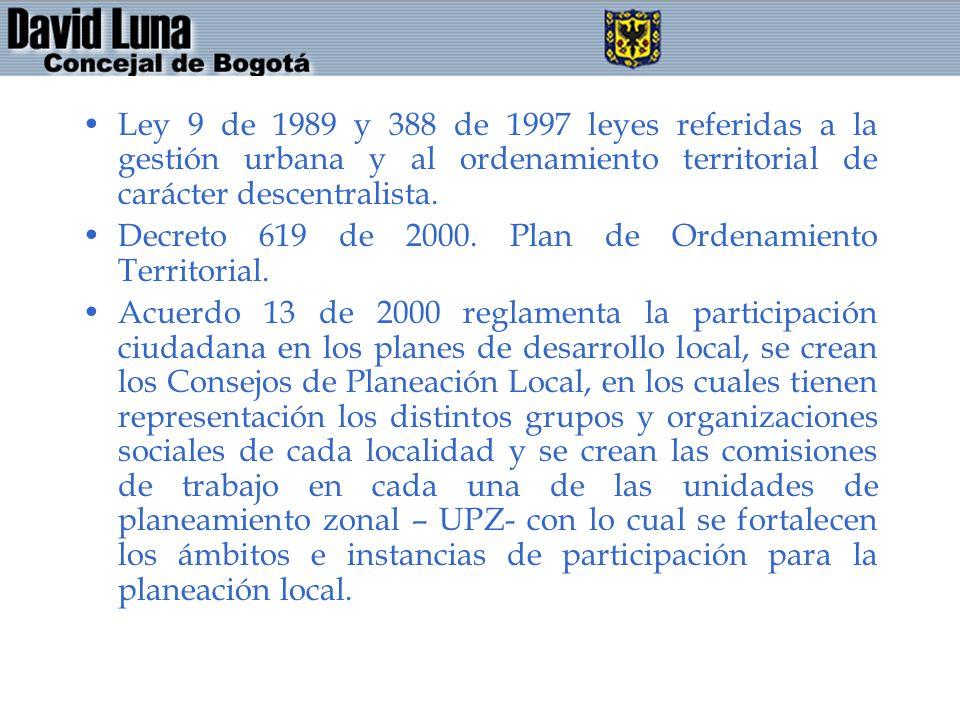 Ley 9 de 1989 y 388 de 1997 leyes referidas a la gestión urbana y al ordenamiento territorial de carácter descentralista. Decreto 619 de 2000. Plan de