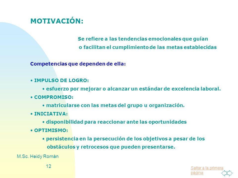 Saltar a la primera página M.Sc. Heidy Román 12 MOTIVACIÓN: Se refiere a las tendencias emocionales que guían o facilitan el cumplimiento de las metas
