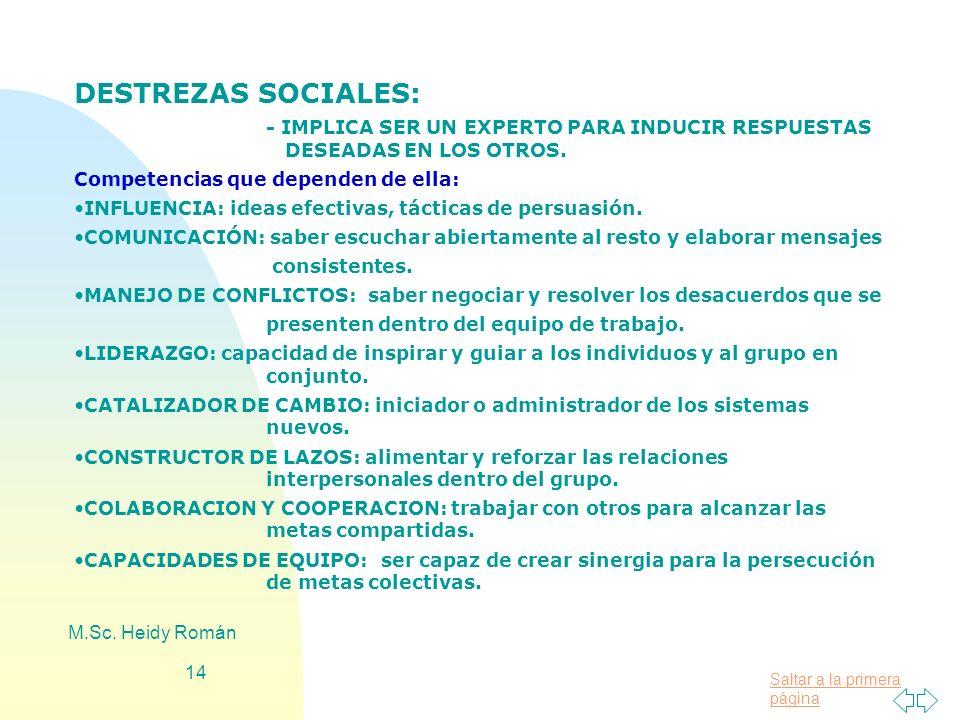 Saltar a la primera página M.Sc. Heidy Román 14 DESTREZAS SOCIALES: - IMPLICA SER UN EXPERTO PARA INDUCIR RESPUESTAS DESEADAS EN LOS OTROS. Competenci