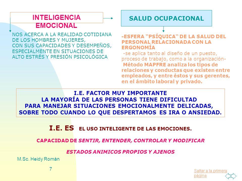 Saltar a la primera página M.Sc. Heidy Román 7 INTELIGENCIA EMOCIONAL SALUD OCUPACIONAL -ESFERA PSÍQUICA DE LA SALUD DEL PERSONAL RELACIONADA CON LA E