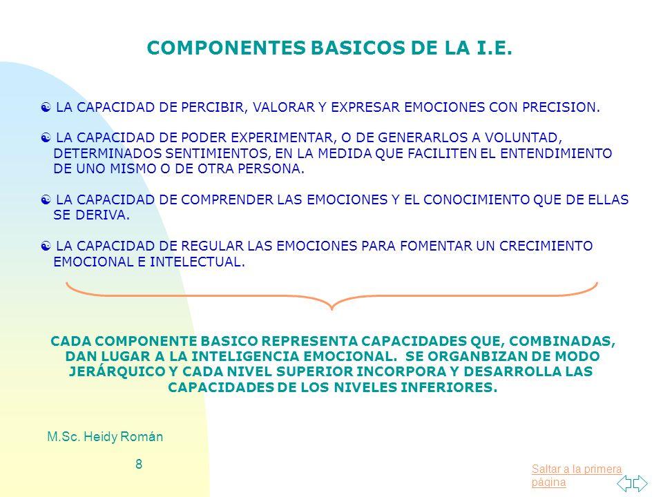 Saltar a la primera página M.Sc. Heidy Román 8 COMPONENTES BASICOS DE LA I.E. [ LA CAPACIDAD DE PERCIBIR, VALORAR Y EXPRESAR EMOCIONES CON PRECISION.