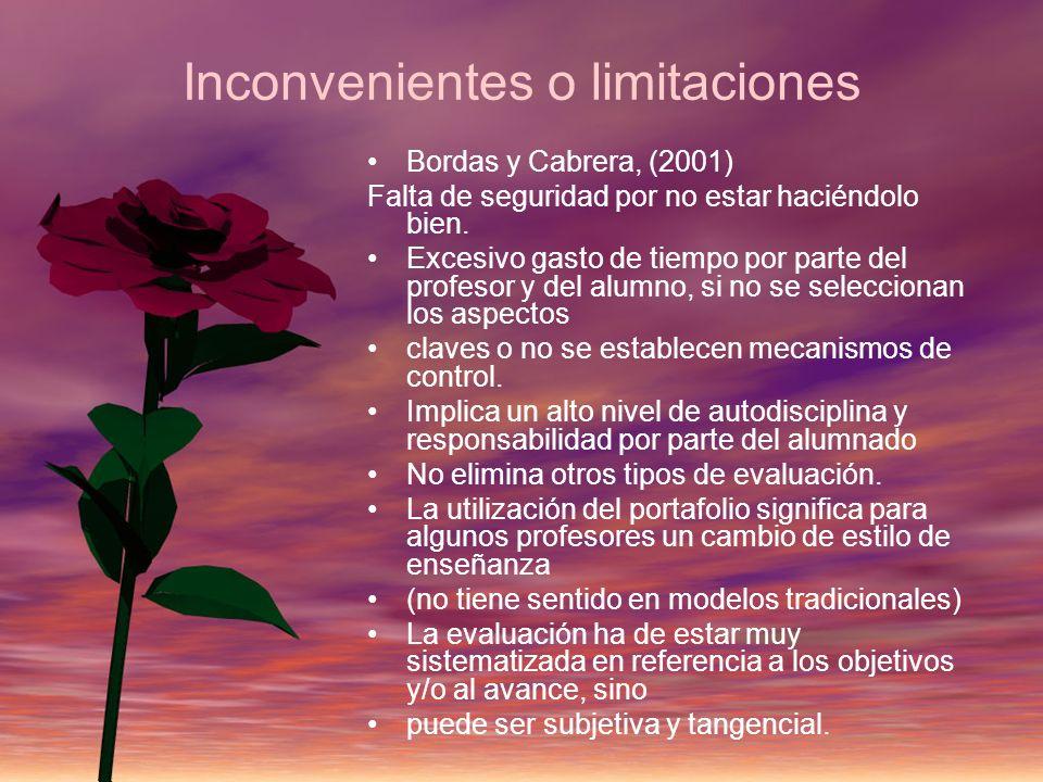 Inconvenientes o limitaciones Bordas y Cabrera, (2001) Falta de seguridad por no estar haciéndolo bien. Excesivo gasto de tiempo por parte del profeso