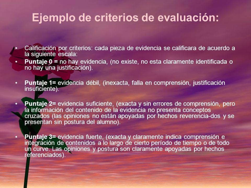 Ejemplo de criterios de evaluación: Calificación por criterios: cada pieza de evidencia se calificara de acuerdo a la siguiente escala: Puntaje 0 = no
