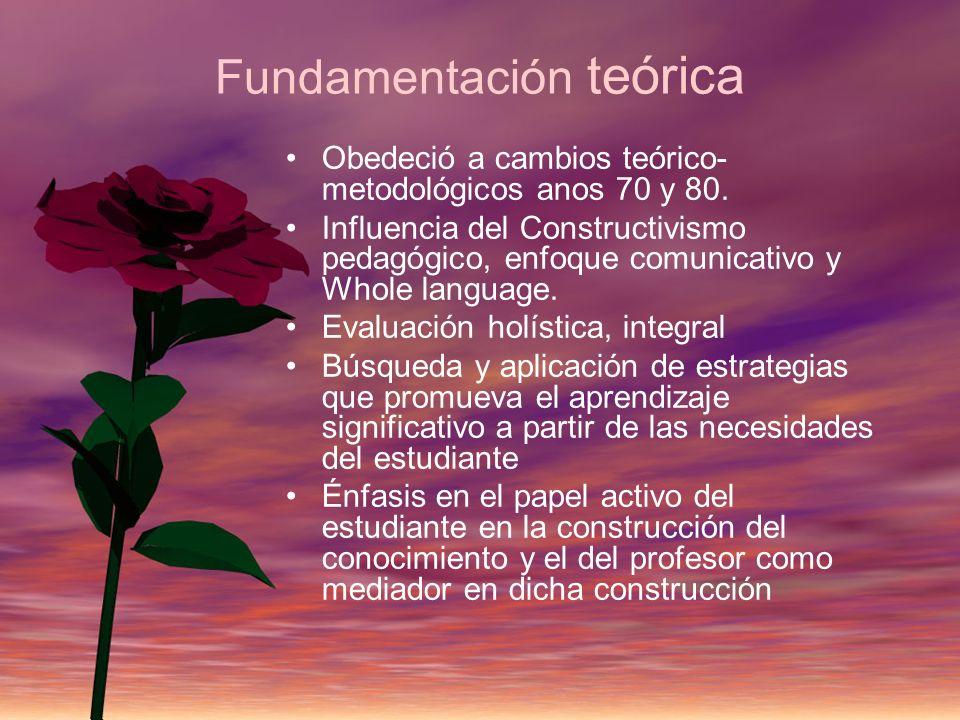 Fundamentación teórica Obedeció a cambios teórico- metodológicos anos 70 y 80. Influencia del Constructivismo pedagógico, enfoque comunicativo y Whole