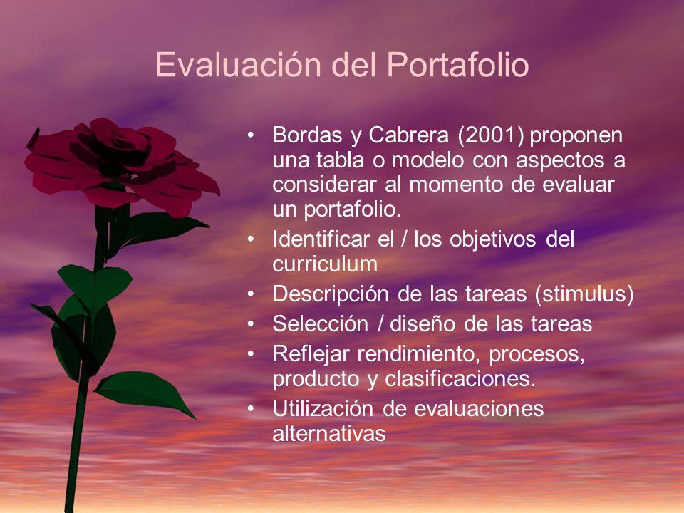 Evaluación del Portafolio Bordas y Cabrera (2001) proponen una tabla o modelo con aspectos a considerar al momento de evaluar un portafolio. Identific