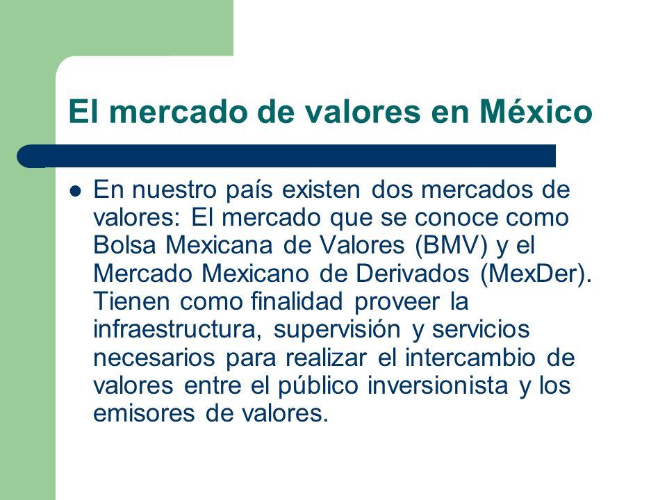 El mercado de valores en México En nuestro país existen dos mercados de valores: El mercado que se conoce como Bolsa Mexicana de Valores (BMV) y el Me