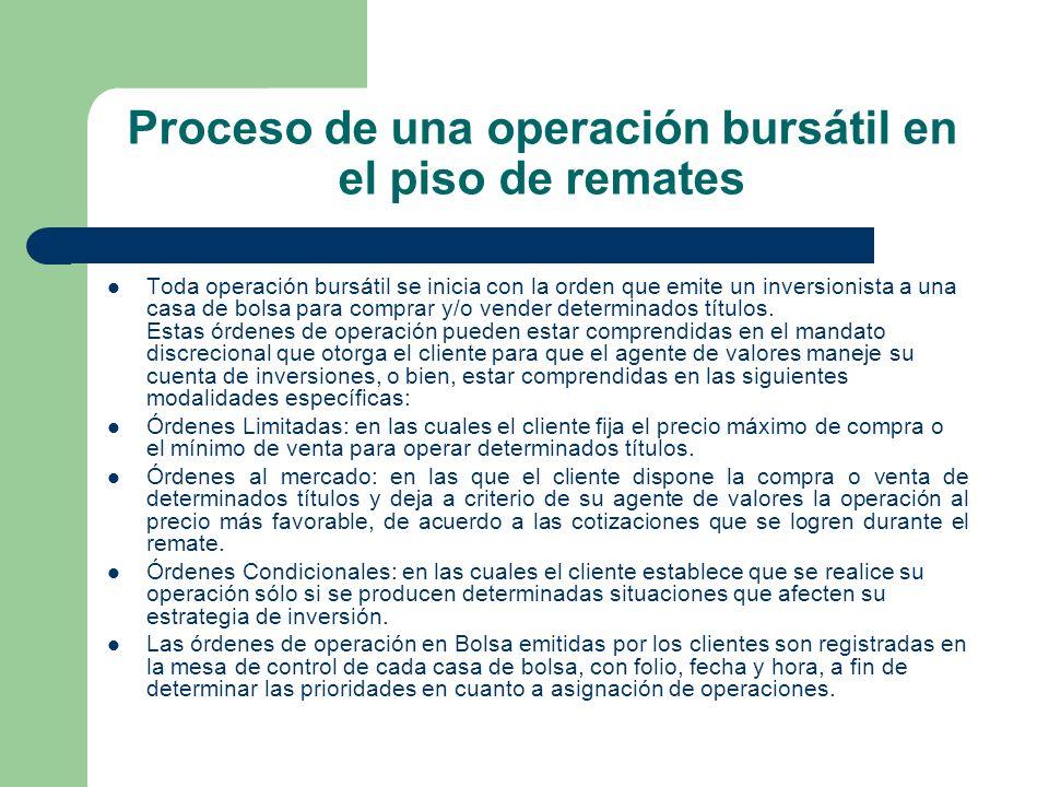 Proceso de una operación bursátil en el piso de remates Toda operación bursátil se inicia con la orden que emite un inversionista a una casa de bolsa