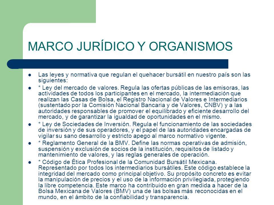 MARCO JURÍDICO Y ORGANISMOS Las leyes y normativa que regulan el quehacer bursátil en nuestro país son las siguientes: * Ley del mercado de valores. R