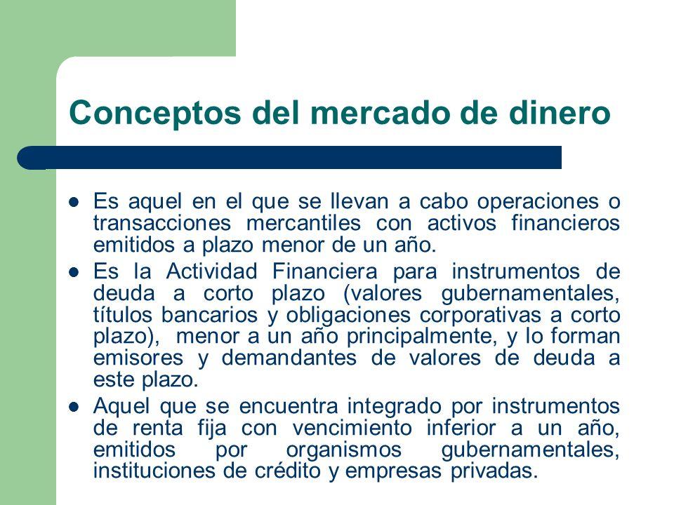 Conceptos del mercado de dinero Es aquel en el que se llevan a cabo operaciones o transacciones mercantiles con activos financieros emitidos a plazo m