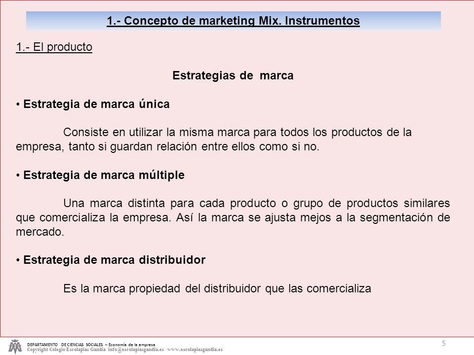 DEPARTAMENTO DE CIENCIAS SOCIALES – Economía de la empresa Copyright Colegio Escolapias Gandia info@escolapiasgandia.es www.escolapiasgandia.es 5 1.-