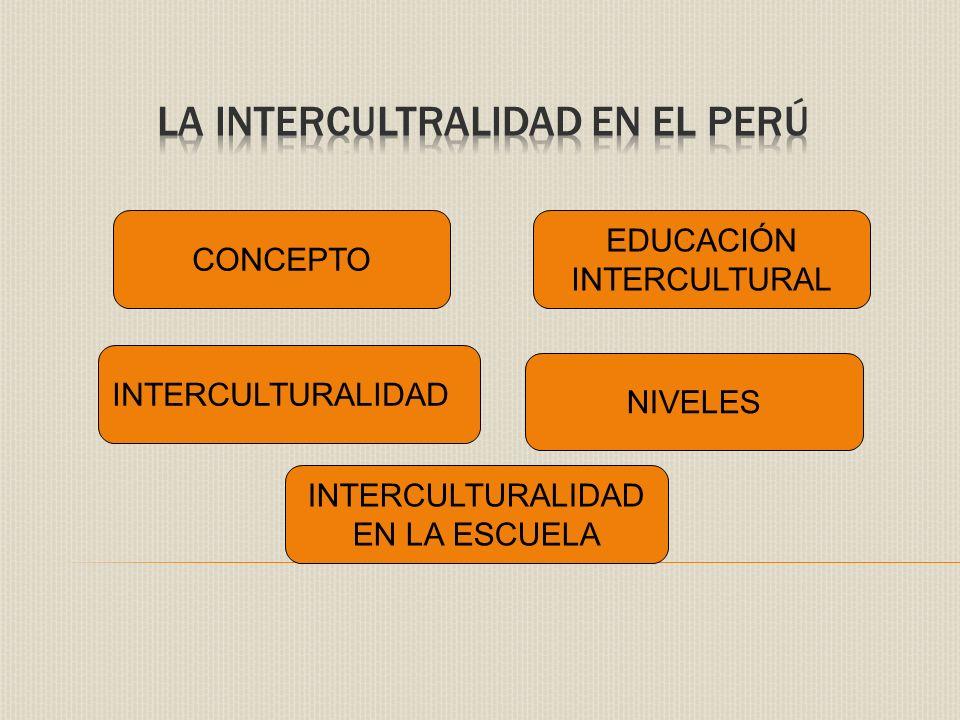 CONCEPTO INTERCULTURALIDAD EDUCACIÓN INTERCULTURAL NIVELES INTERCULTURALIDAD EN LA ESCUELA