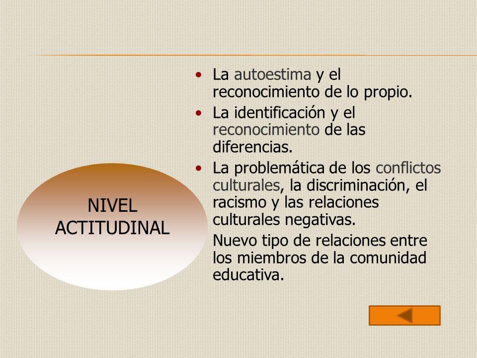 La autoestima y el reconocimiento de lo propio. La identificación y el reconocimiento de las diferencias. La problemática de los conflictos culturales